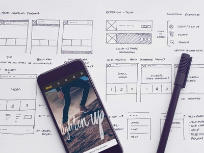 Teva Redesign Wireframes wireframes sketches redesign typography website style guide deckers teva