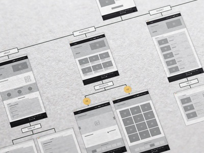 Easy Wireframes And Sitemaps Generator template mockup ui workflow web sitemap ux wireframes