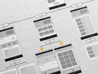 Easy Wireframes And Sitemaps Generator