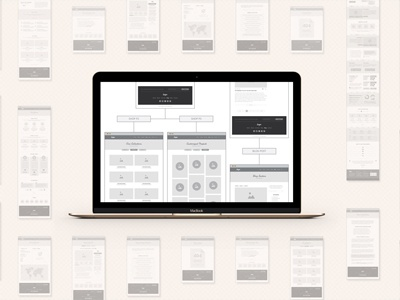 Wireframe And Sitemap Generator information architecture lean ai prototype presentation design ux ui creator generator sitemap wireframe