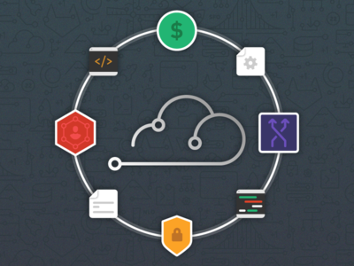 Gitlab Cloud Native Webcast
