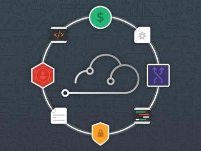Gitlab Cloud Native Webcast icons social ad branding development illustration cloud native cloud code gitlab git webcat