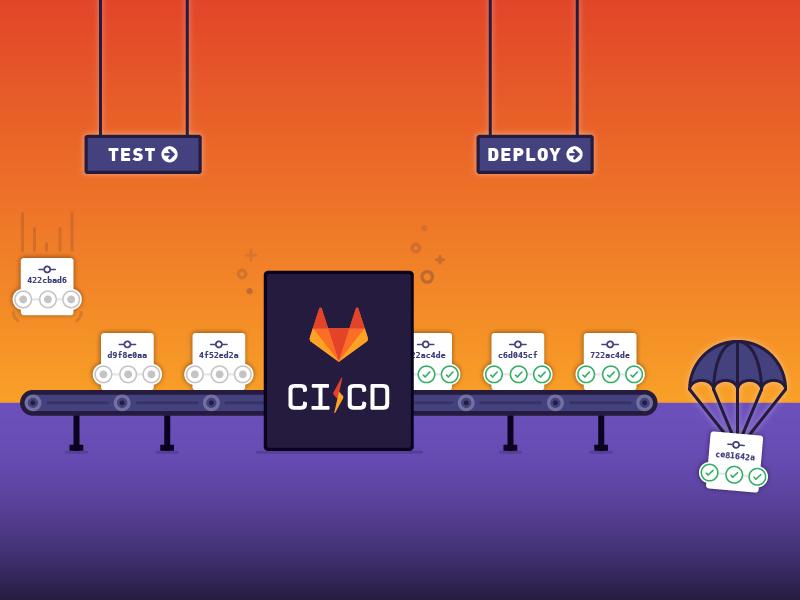 Making Magic — GitLab CI/CD test deploy devops open source developer continuous integration illustration gitlab git
