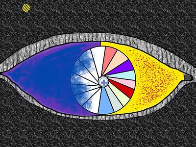 Eye expressionism