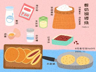 一组自制美食转插画 1 illustration flat 杂色 纹理 美食 插画
