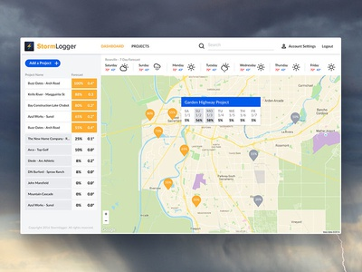 Stormlogger Dashboard