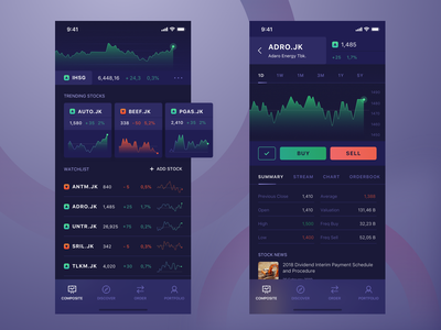 Investo - Stock Investment App finance mobile app ui  ux trading stock exchange investment invest