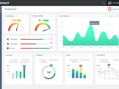 Einna Dashboard - Free PSD web app analytics free psd psd freebie ux ui dashboard