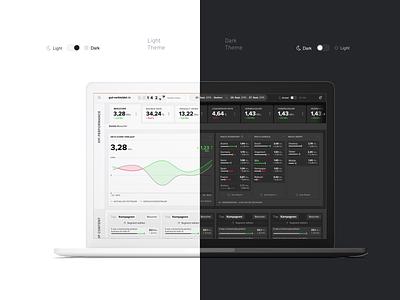 Light Theme / Dark Theme Dashboard graph uxui data metrics information architecture infographic ux data visualization user interface product design