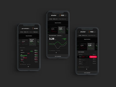 Mobile dashboard for web analytics software graph data ux mobile dashboard user experience uxui metrics user interface data visualization product design