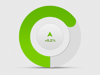 Graph UI