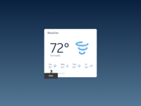 Weather Dashboard Widget