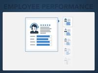 LeaseHawk Product Graphic - Employee Performance