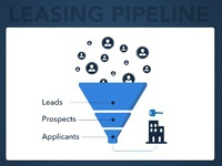 Leasehawk product graphic leasing pipeline