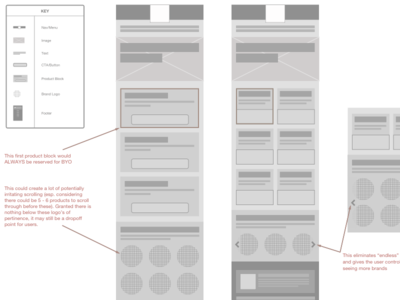 Regional Page Mobile Wireframe