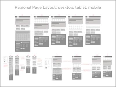 Regional Page Wireframes