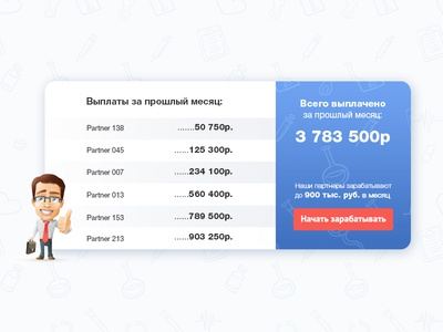 Detail Landing pages