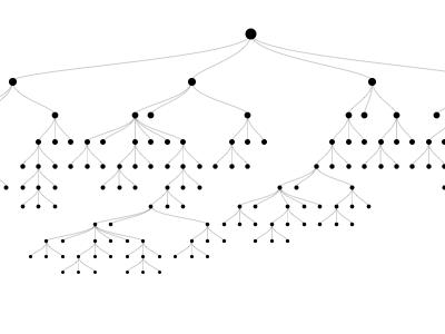 Node Graph