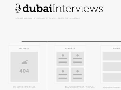 Dubai Interviews Sitemap planning prototyping web design video video blog interview dubai sitemap
