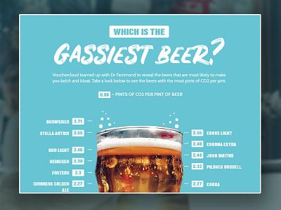Gassiest Beers infographic blue design graphic beer
