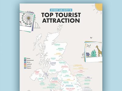 Tourist attractions map museum rollercoaster fairground animal graphic tourist pastel illustration map