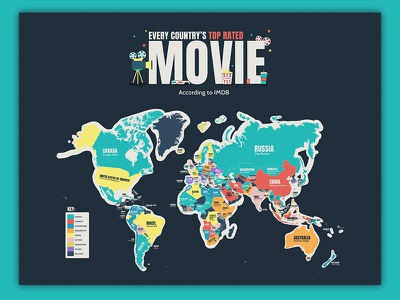 Every Country's Top Rated Movie Map world film movie colour inforgraphic graphic illustration