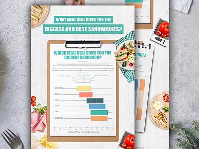 Biggest and Best Sandwiches data graph sandwiches food sandwich graphic design data visualisation data viz infographic