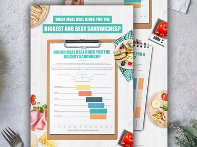 Biggest and Best Sandwiches