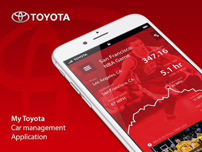 My Toyota Car management Application iphone car toyota app automotive