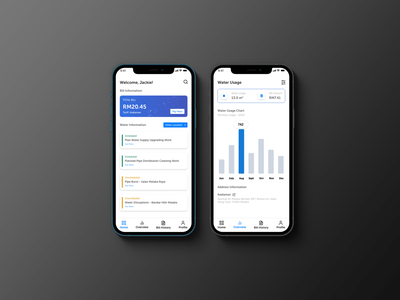 Air Melaka App UI Design mobile app design ui