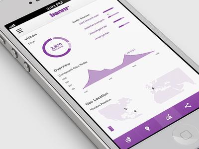 iOS - Bannr  pie chart statistics data visualization graphs metrics graph analytics location clics traffic tracking data