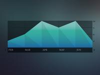 Lifetimes Results Mountain Graph