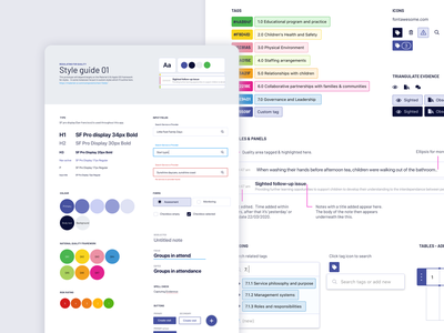 Style Guide for iOS app style guide product design colours ios app san francisco styleguide