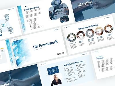 UX Framework Slides ux design google slides