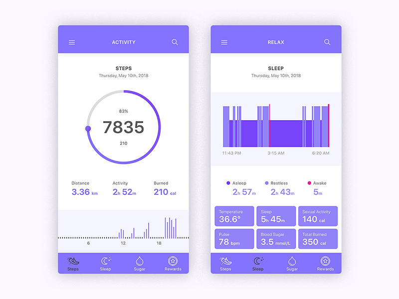 Fitness Tracker of the Future (white theme) ux calories activity sex glucose ui sleep tracker steps health fitness app