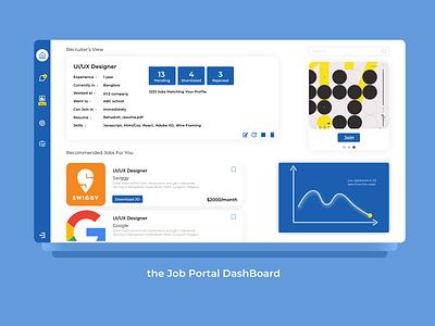 Dashboard!! ui design ux design minimal dashboard ui dashboad website ui 2d design