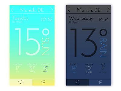 Weather App Screen 01