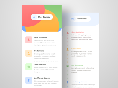 User Journey for Community Builder