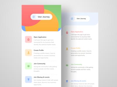 User Journey for Community Builder