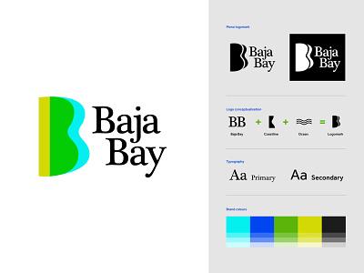 Approved Beach Resort Brand Summary beach vacation travel colorful logotype brand identity logo design logo brand design branding