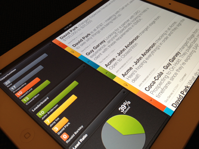 Sales Managr 3 dark ios ipad color salesforce