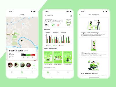 Vinder - Covid Finder design ui app mobile app illustration figma