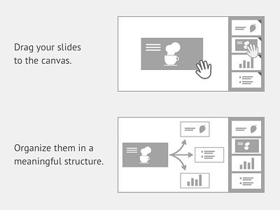 Illustration for the Prezi PPT import sidebar ppt illustration interface ui prezi.com prezi