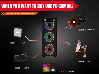 When you want to buy one PC GAMING gaming hardware computer infographic illustration graphicdesign design background