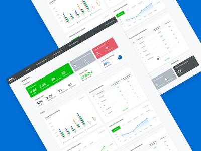 DAOS Dashboard Page