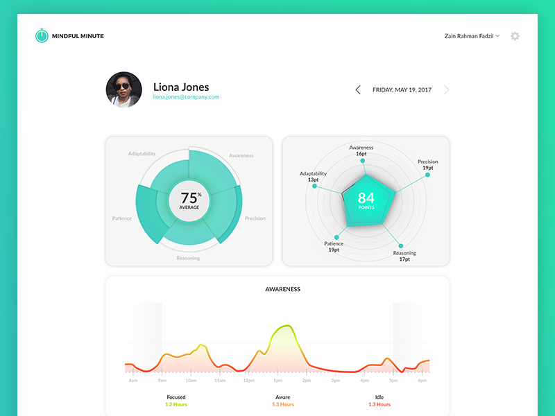 Daily Dash by Keithone | Dribbble | Dribbble