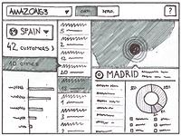 Competition Visualization - City Details