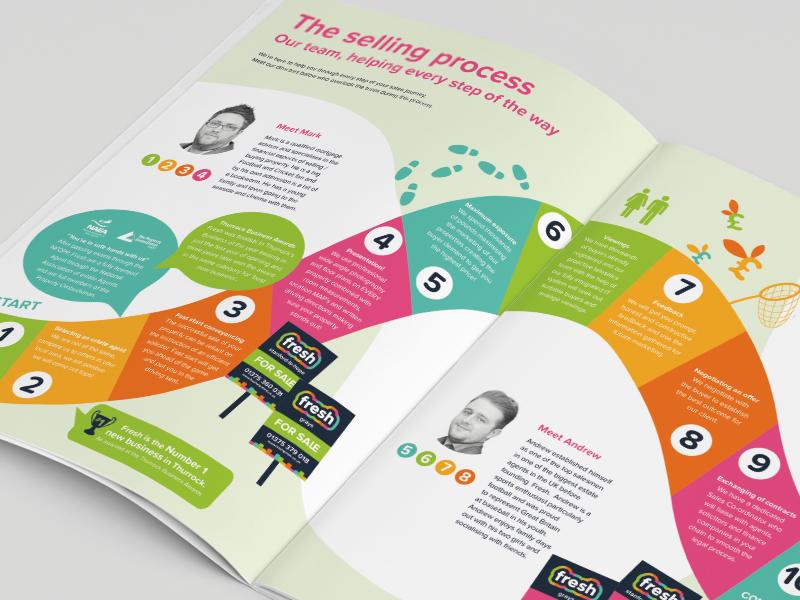 Fresh brochure 800x600 dribble