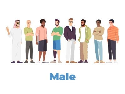 Male characters design concept