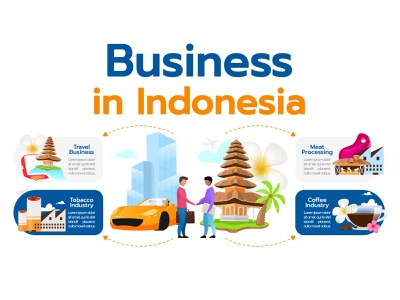 Which business area would you choose for yourself? leaflet farming industry trade tourism asian ads startup coffee meat travel tobacco business indonesia timeline presentation flowchart chart infographics